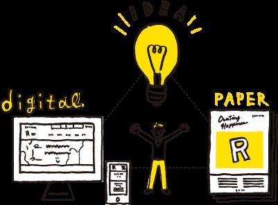 Webを活用してビジネスを成功させるため私たちが辿り着いた答えは、すべての戦略を【点】ではなく【線】でつなげること=マーケティング活動のすべてでした