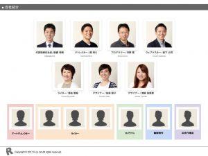 第1回Webマーケティング実践会②